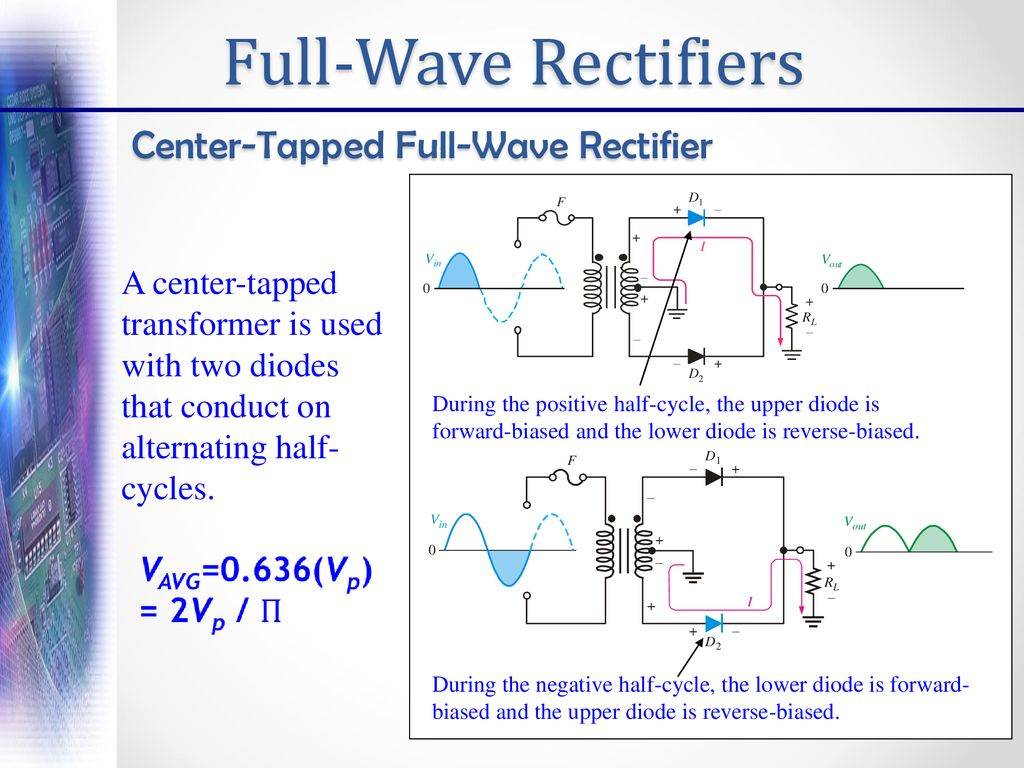 Dnt 125 Analog Electronic Chapter 2 Diode Applications Ppt Download Do Diodes Work In A Circuit On Half Wave Rectifier Schematic Center Tapped Full