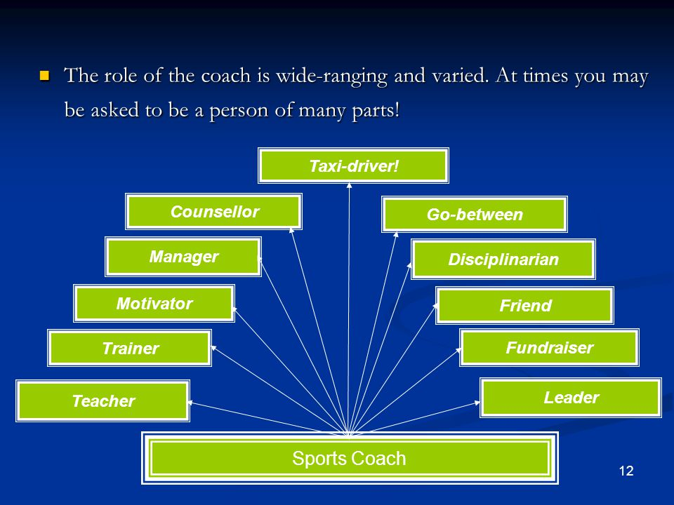 The role of the coach is wide-ranging and varied
