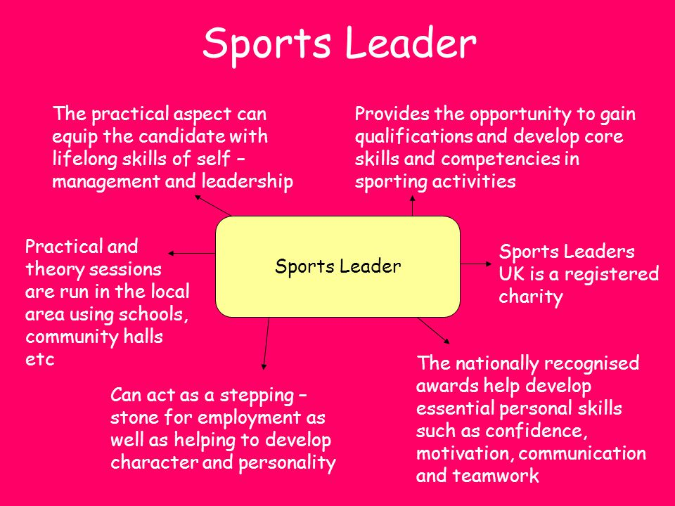 Sports Leader The practical aspect can equip the candidate with lifelong skills of self – management and leadership.