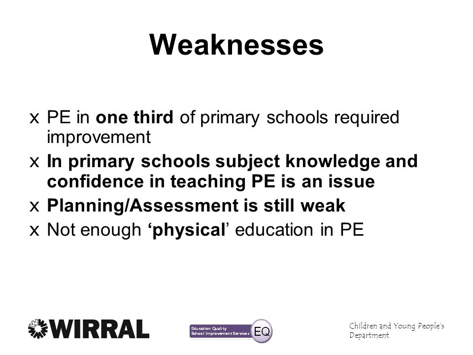 Weaknesses PE in one third of primary schools required improvement