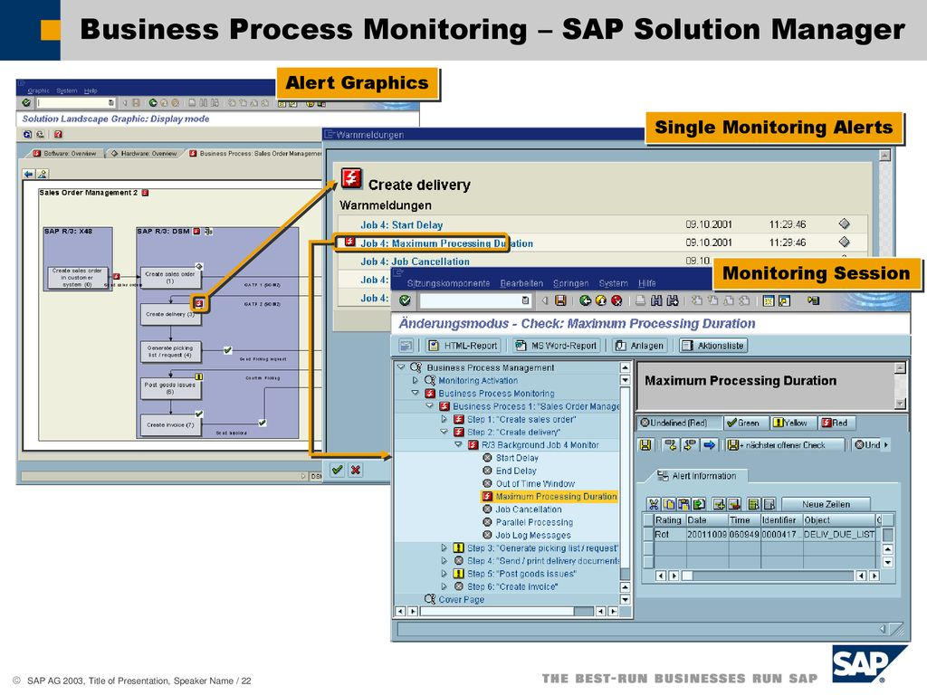 SAP Business Process Management - ppt download