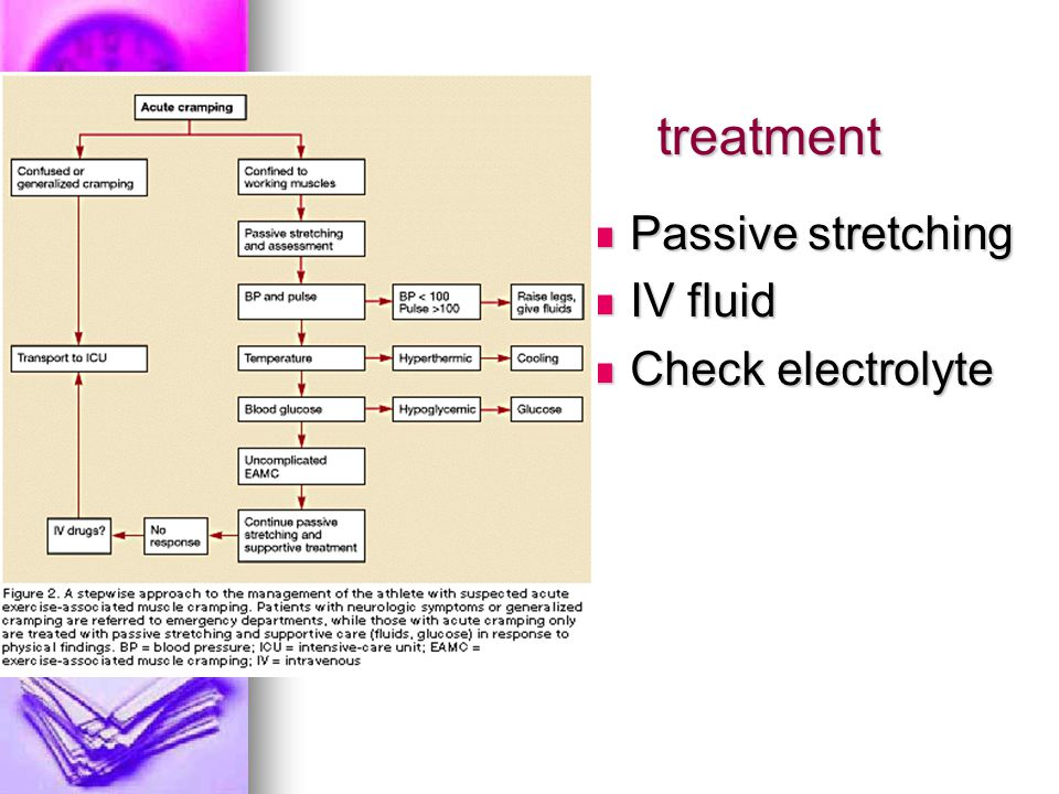 treatment Passive stretching IV fluid Check electrolyte
