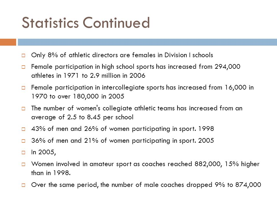 Statistics Continued Only 8% of athletic directors are females in Division I schools.