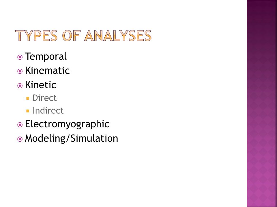 Types of analyses Temporal Kinematic Kinetic Electromyographic