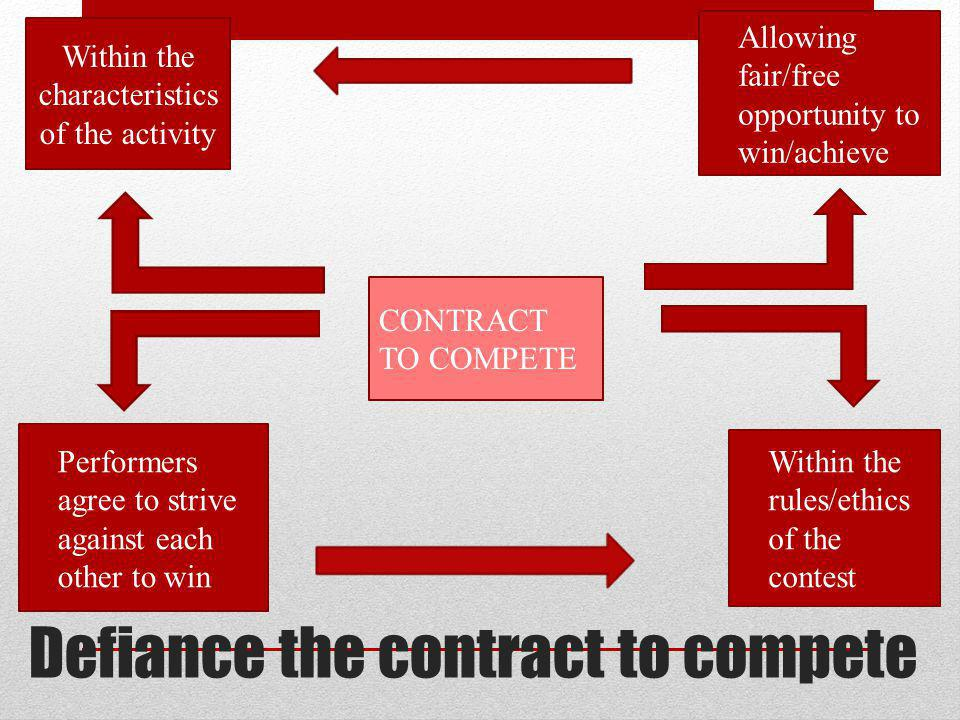 Defiance the contract to compete