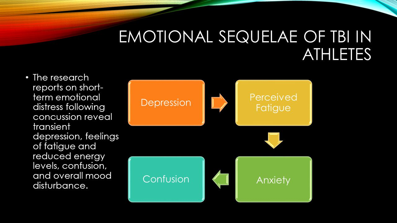 Emotional sequelae of tbi in athletes