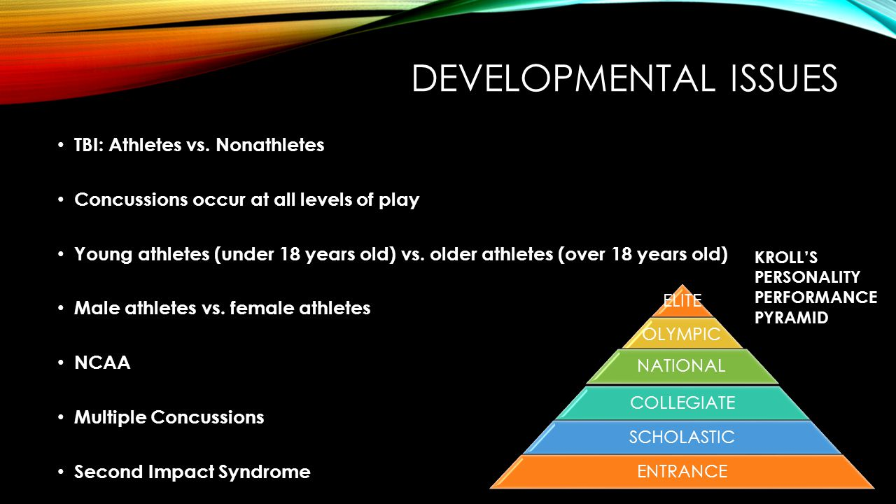 Developmental issues TBI: Athletes vs. Nonathletes