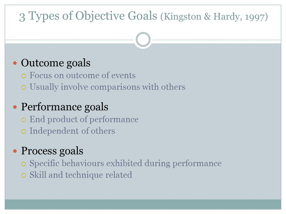 3 Types of Objective Goals (Kingston & Hardy, 1997)