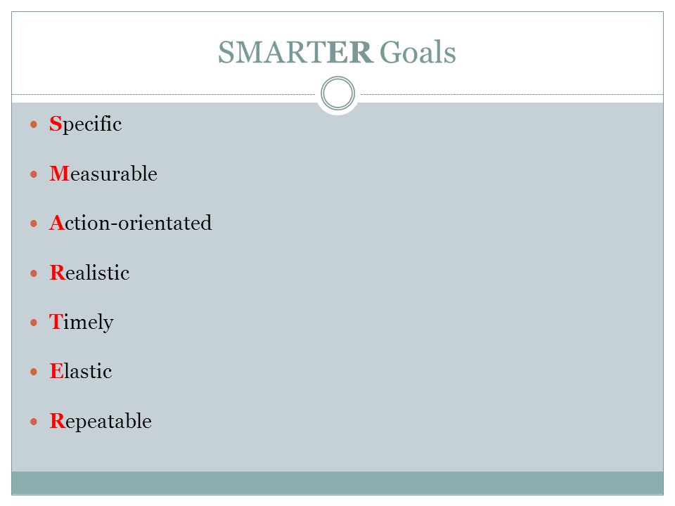 SMARTER Goals Specific Measurable Action-orientated Realistic Timely
