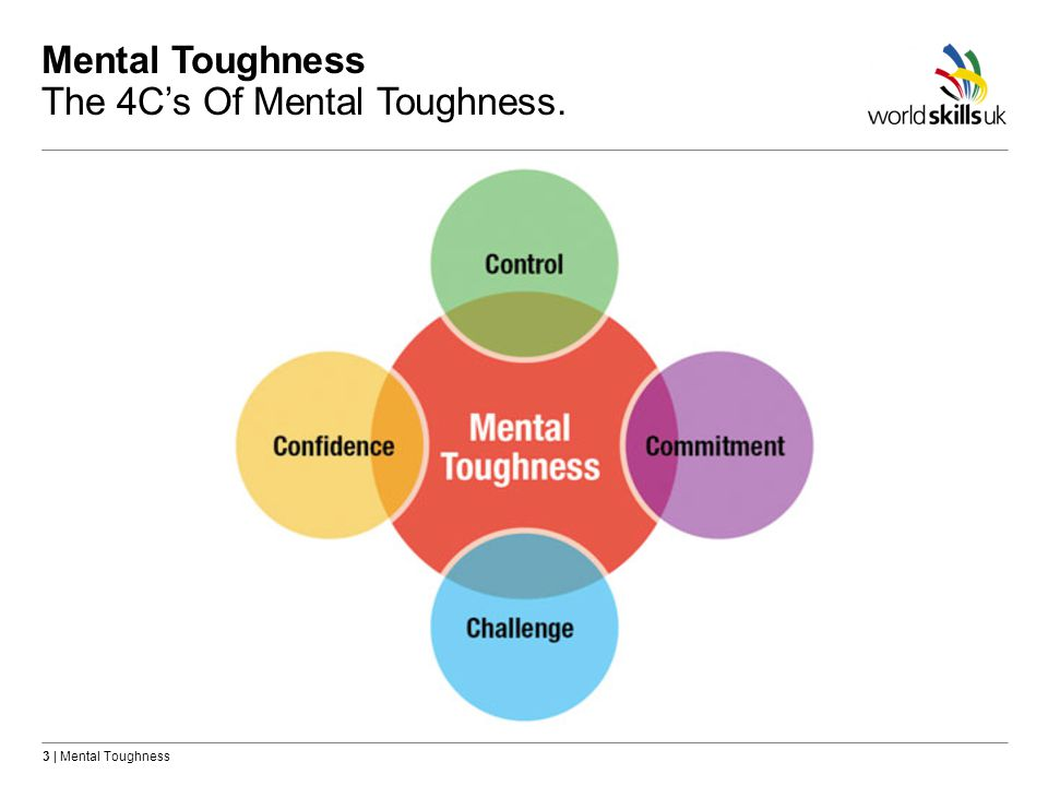 Mental Toughness The 4C's Of Mental Toughness.