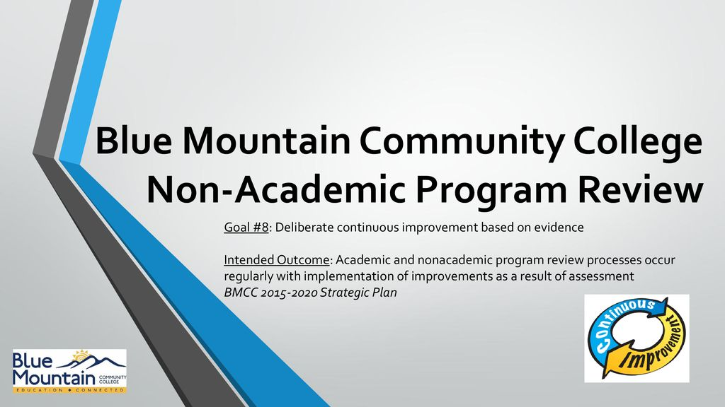 Bmcc Academic Calendar Fall 2020.Blue Mountain Community College Non Academic Program Review