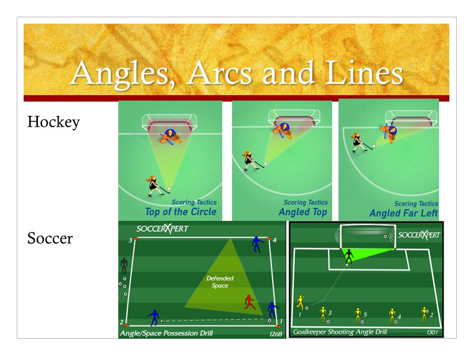 Angles, Arcs and Lines Hockey Soccer