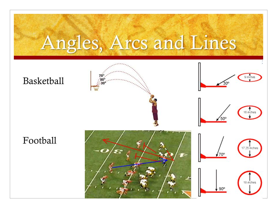 Angles, Arcs and Lines Basketball Football