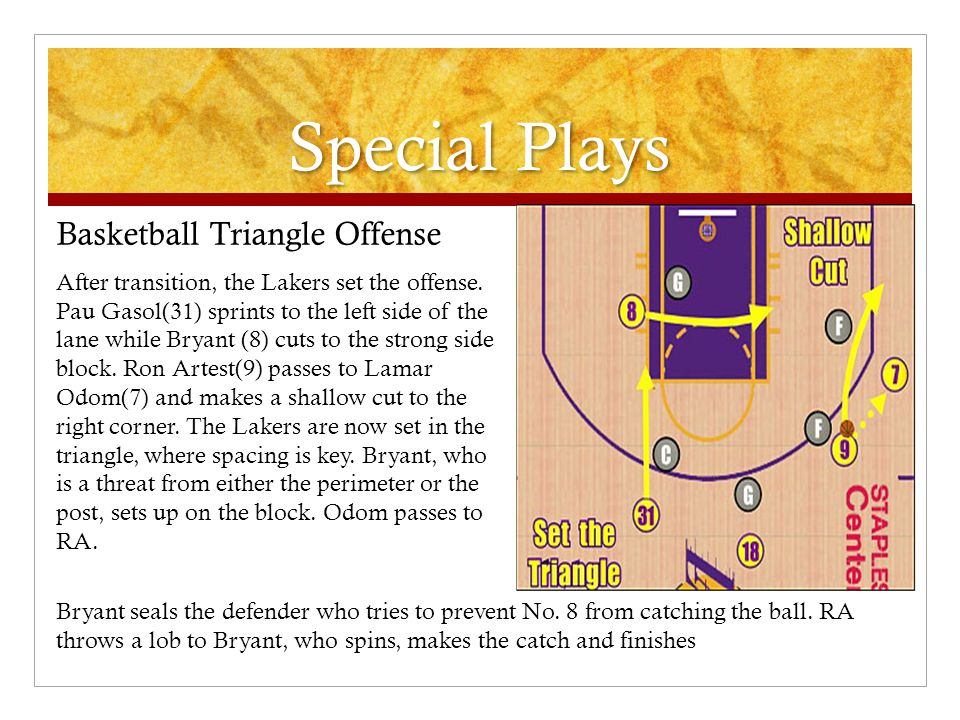 Special Plays Basketball Triangle Offense