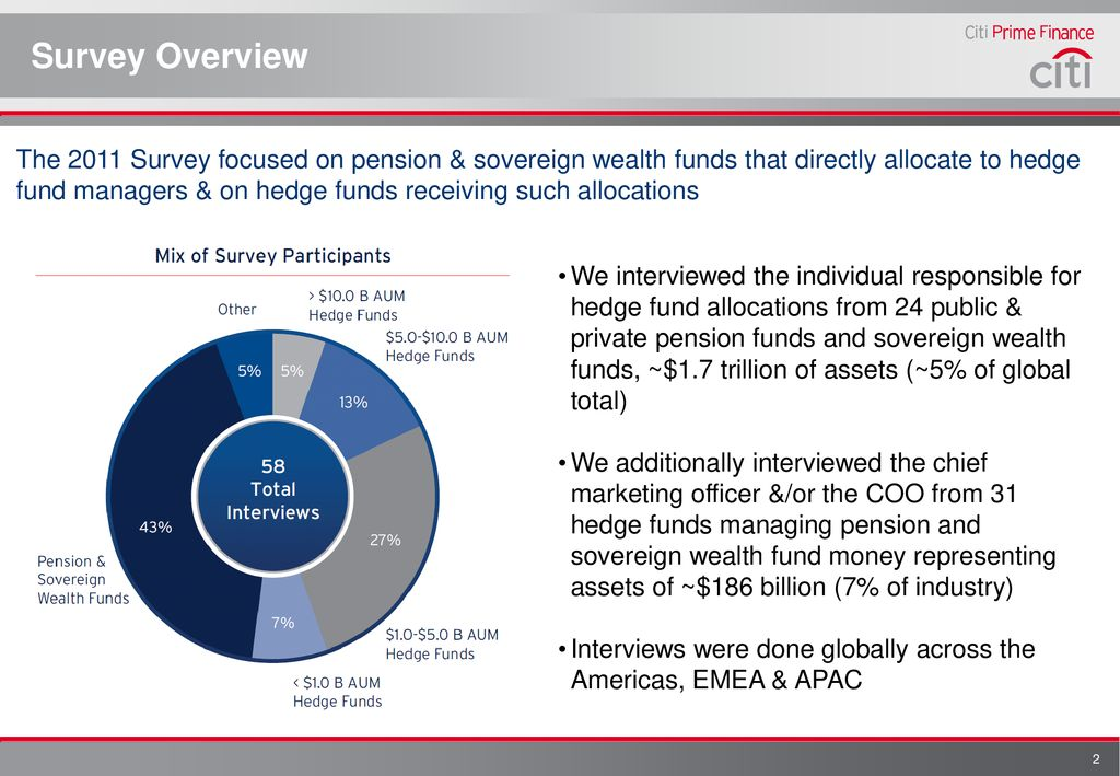 Global Pension & Sovereign Wealth Fund Investment in Hedge