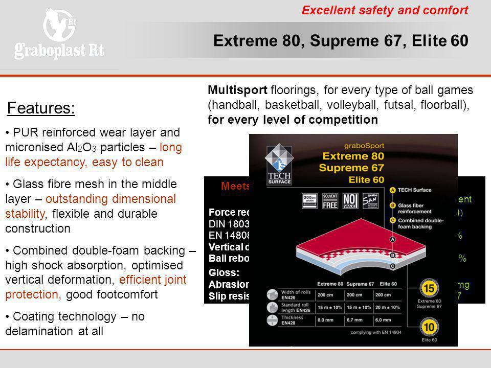 Extreme 80, Supreme 67, Elite 60 Features: