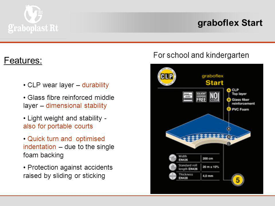 graboflex Start Features: For school and kindergarten