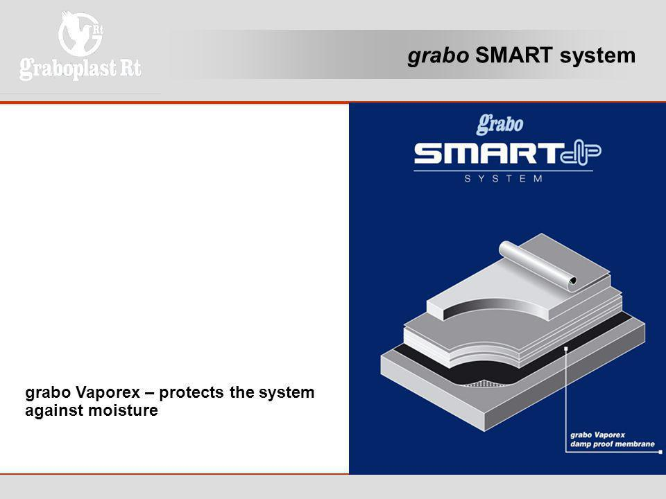 grabo SMART system grabo Vaporex – protects the system against moisture