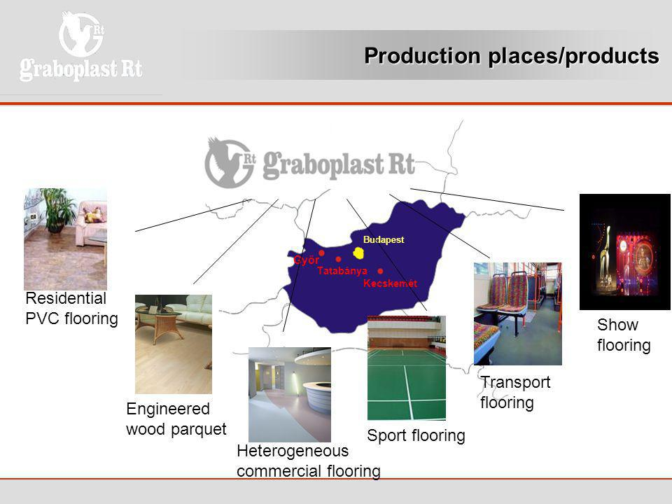 Production places/products