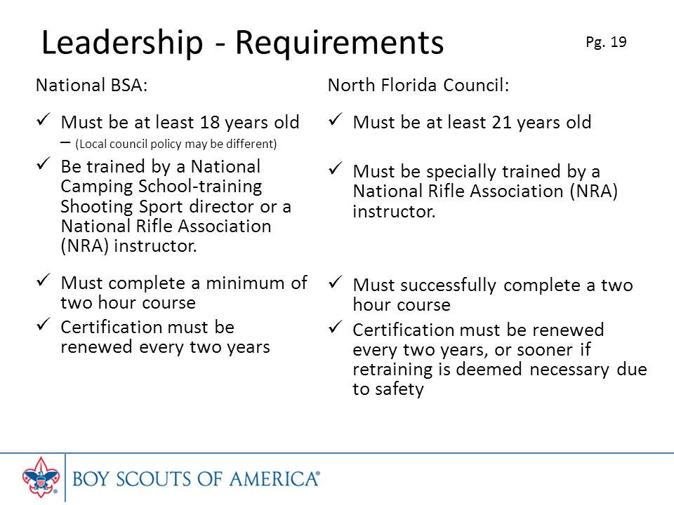 Leadership - Requirements