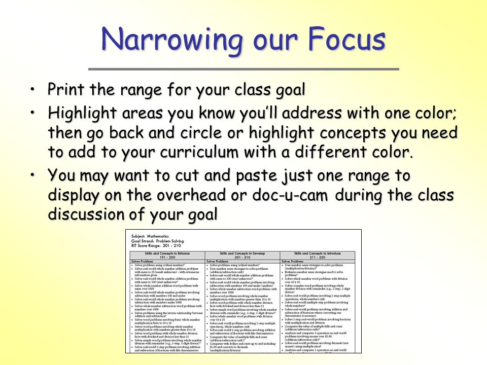 Narrowing our Focus Print the range for your class goal