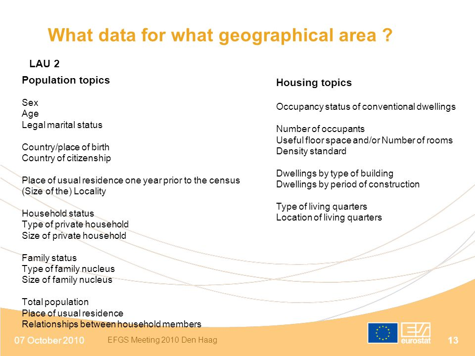 What data for what geographical area