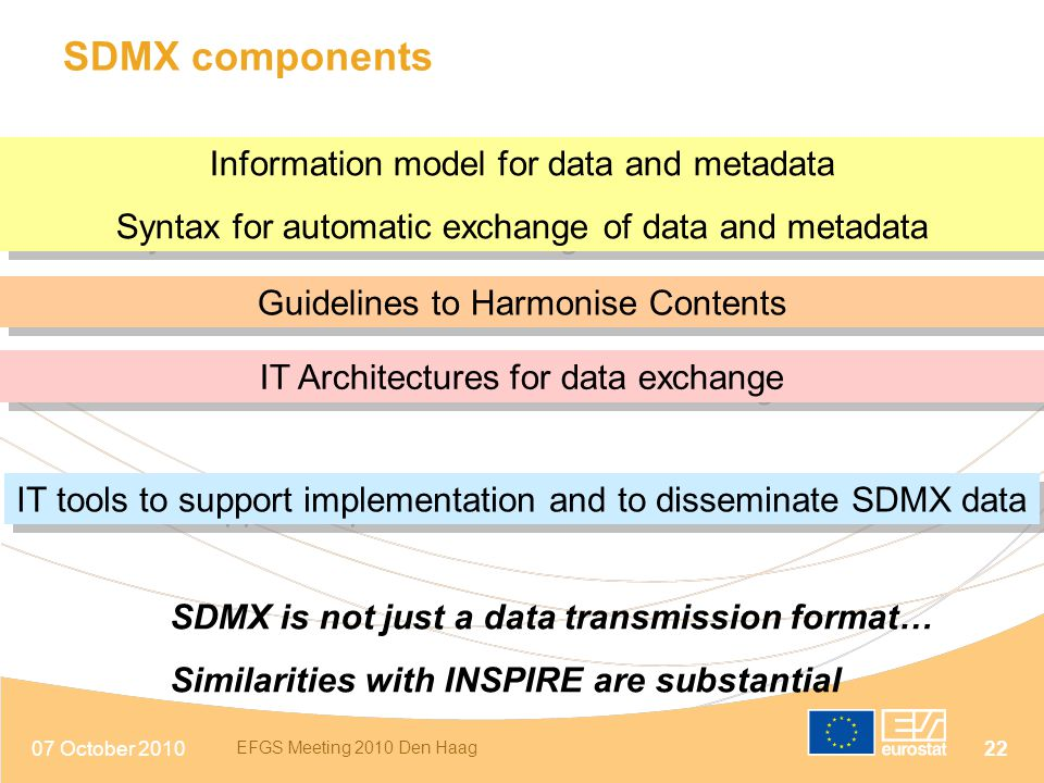 SDMX components Information model for data and metadata
