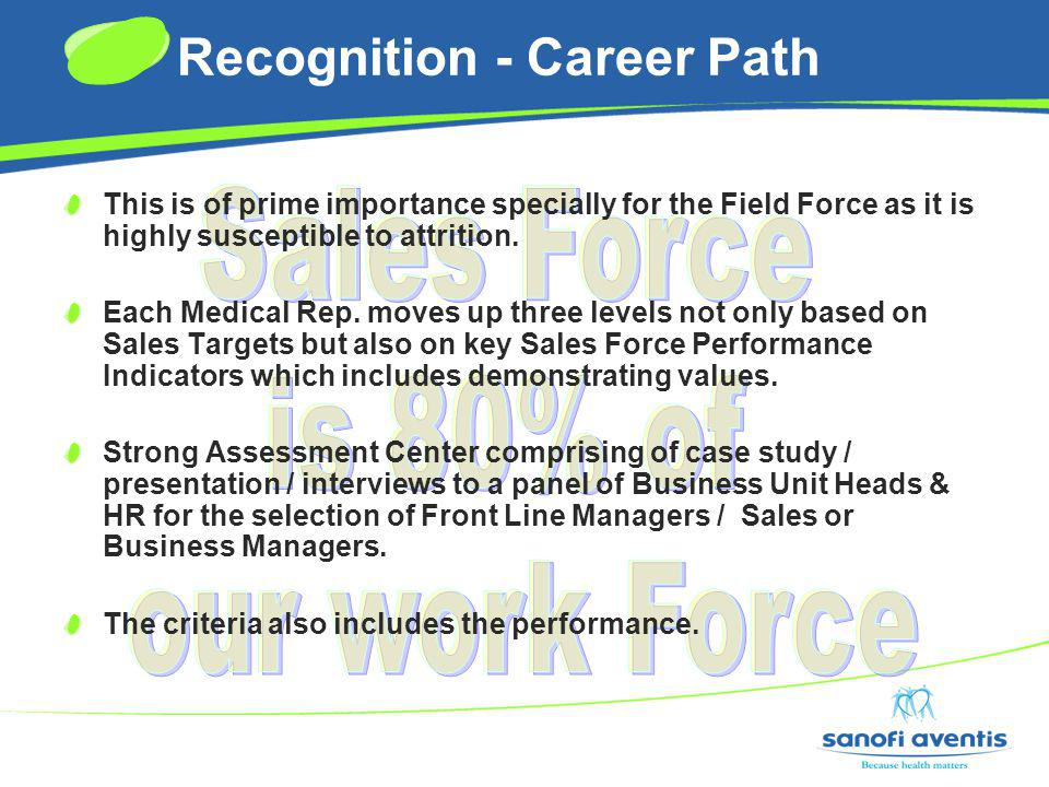 Recognition - Career Path
