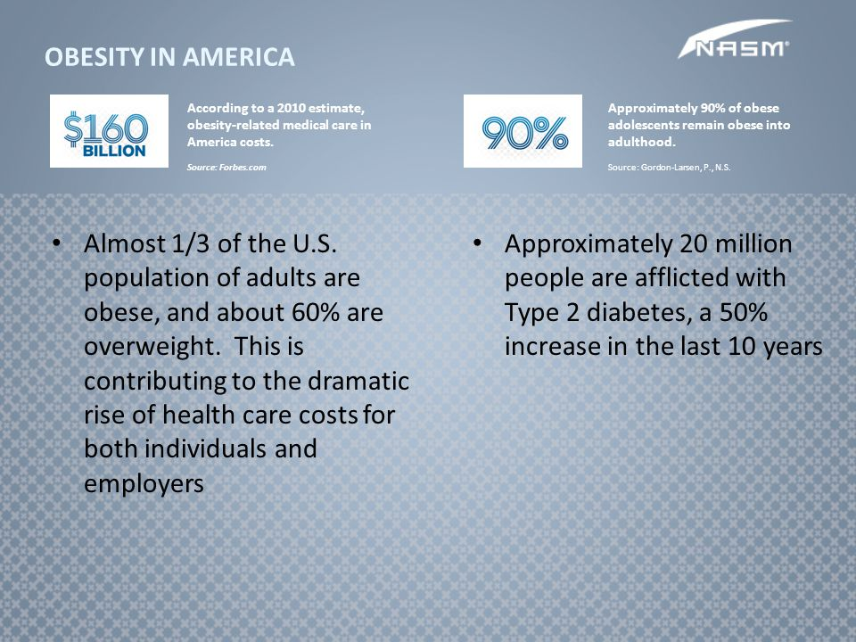 OBESITY IN AMERICA According to a 2010 estimate, obesity-related medical care in America costs. Source: Forbes.com.