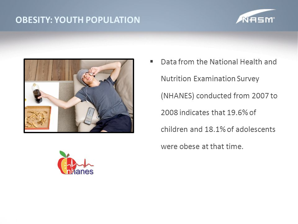 OBESITY: YOUTH POPULATION
