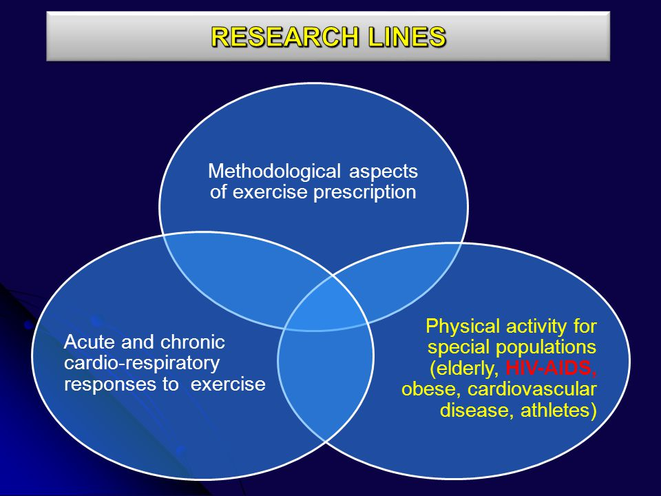 Methodological aspects of exercise prescription