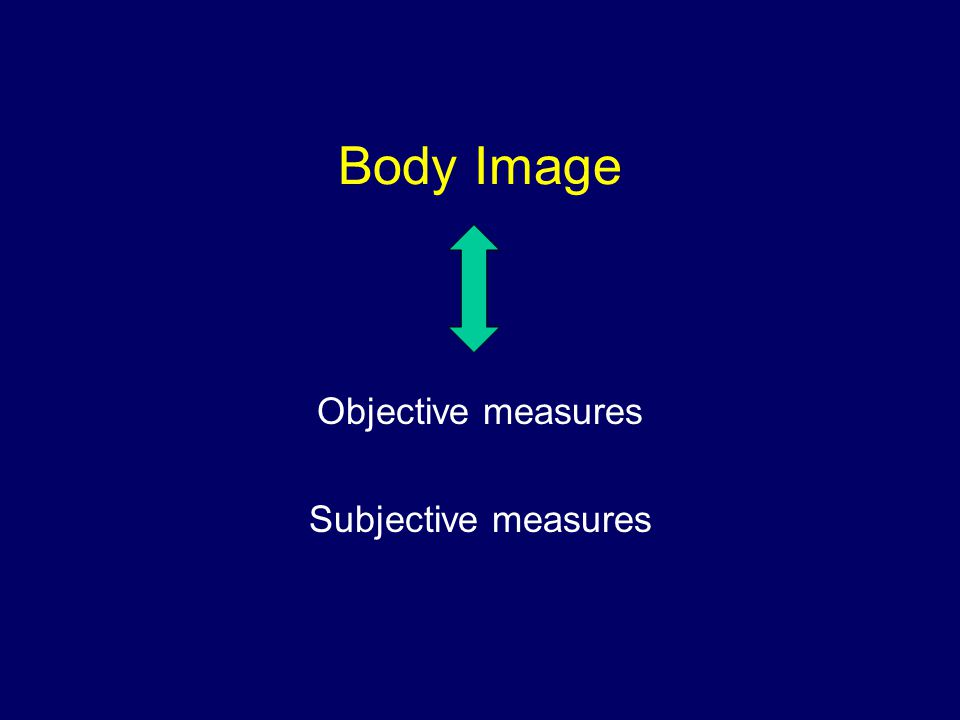 Body Image Objective measures Subjective measures