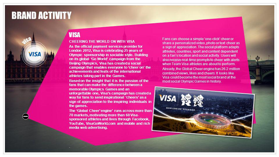 BRAND ACTIVITY VISA visa . CHEERING THE WORLD ON WITH VISA