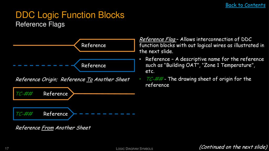 DDC Logic Function Blocks Reference Flags
