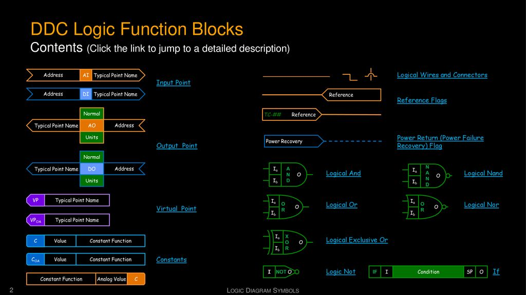 DDC Logic Function Blocks Contents (Click the link to jump to a detailed description)