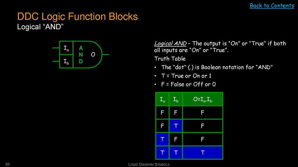 DDC Logic Function Blocks Logical AND
