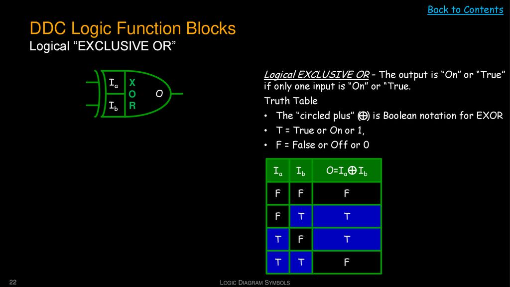 DDC Logic Function Blocks Logical EXCLUSIVE OR