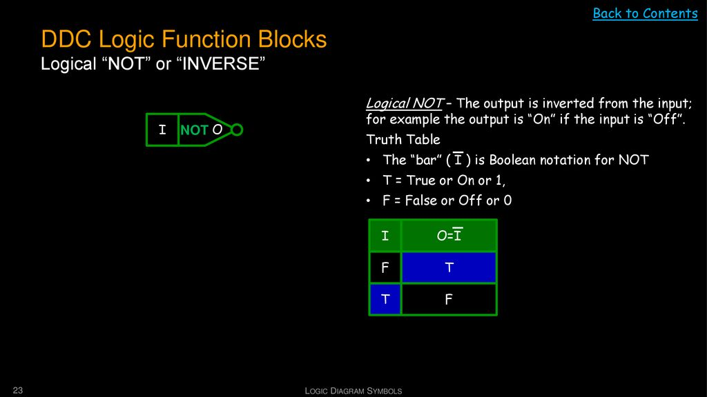 DDC Logic Function Blocks Logical NOT or INVERSE