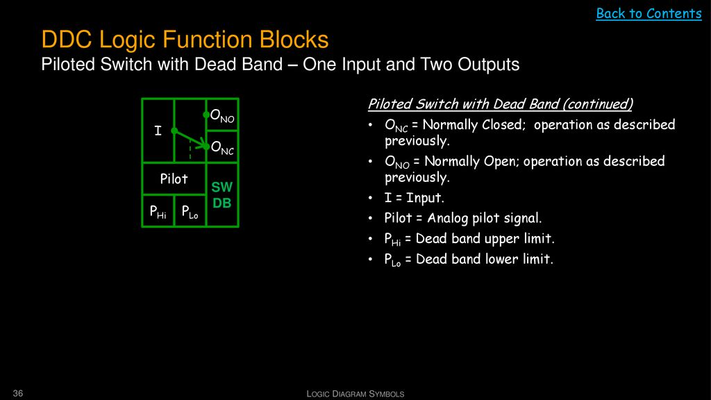 Back to Contents DDC Logic Function Blocks Piloted Switch with Dead Band – One Input and Two Outputs.
