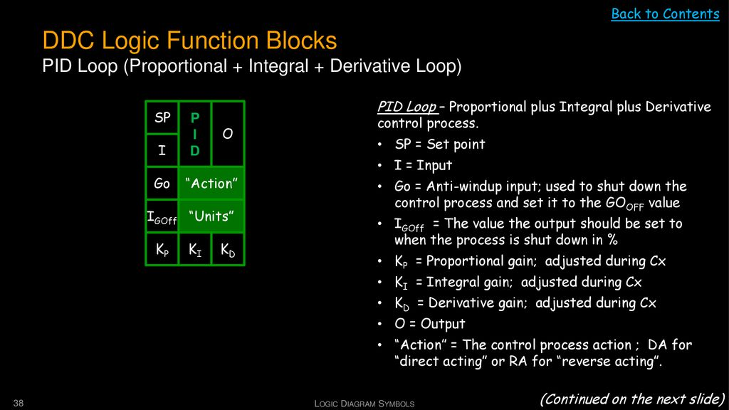 Back to Contents DDC Logic Function Blocks PID Loop (Proportional + Integral + Derivative Loop)