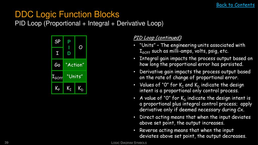 Back to Contents DDC Logic Function Blocks PID Loop (Proportional + Integral + Derivative Loop) PID Loop (continued):