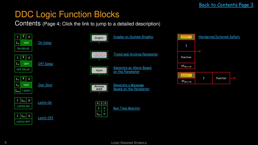 Back to Contents Page 3 DDC Logic Function Blocks Contents (Page 4; Click the link to jump to a detailed description)