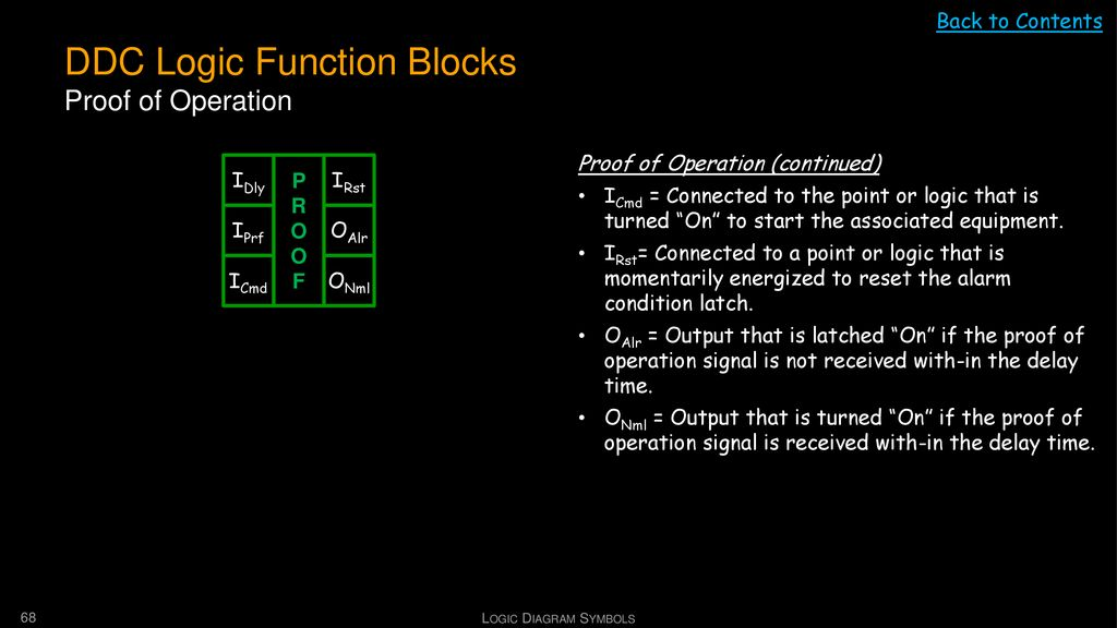 DDC Logic Function Blocks Proof of Operation