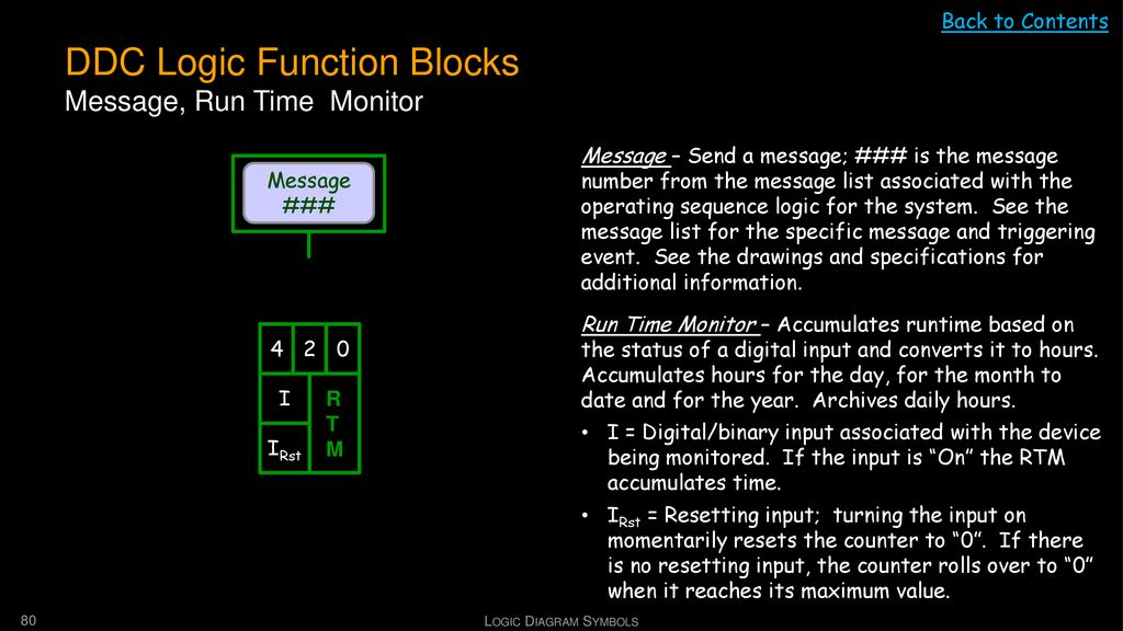 DDC Logic Function Blocks Message, Run Time Monitor