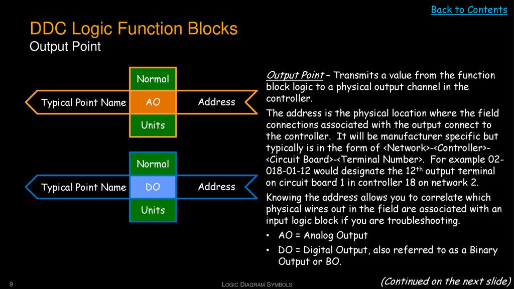 DDC Logic Function Blocks Output Point