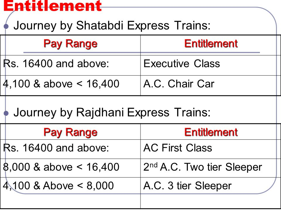Entitlement Journey by Shatabdi Express Trains:
