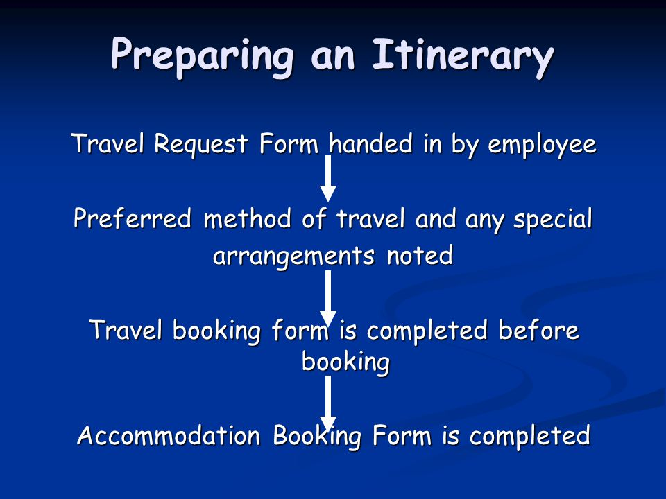 Preparing an Itinerary