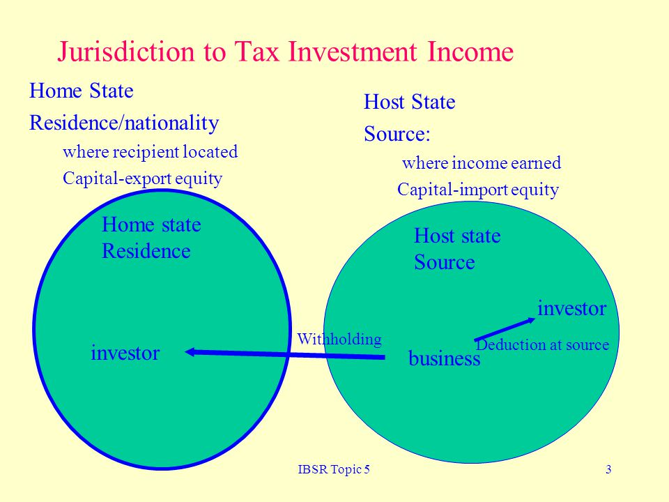 Jurisdiction to Tax Investment Income