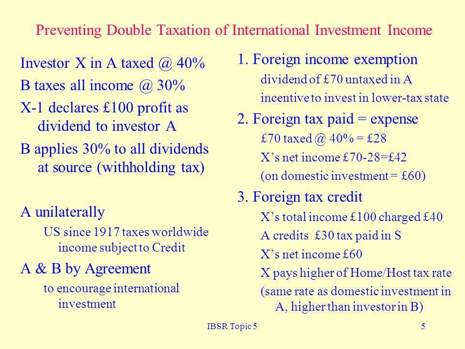 Preventing Double Taxation of International Investment Income