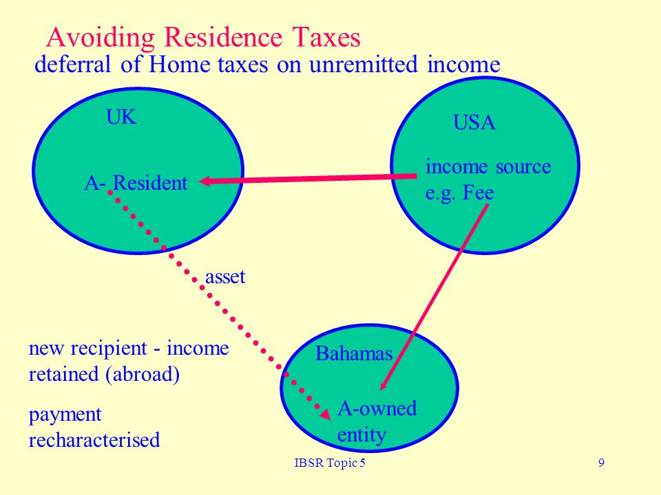 Avoiding Residence Taxes